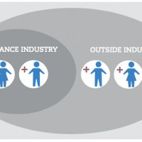 Market Research for Talent Part 3: Understanding Industries and Their Competition